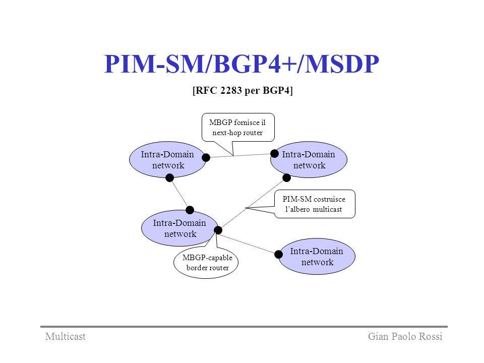 PIM-SM/BGP4+/MSDP [RFC 2283 per BGP4] Gian Paolo Rossi Multicast
